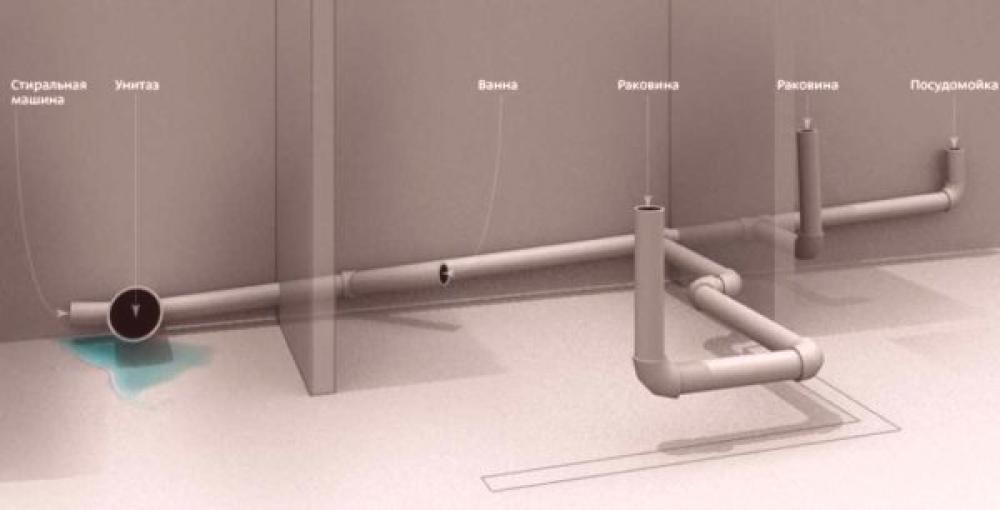 Minimální sklon splaškového potrubí