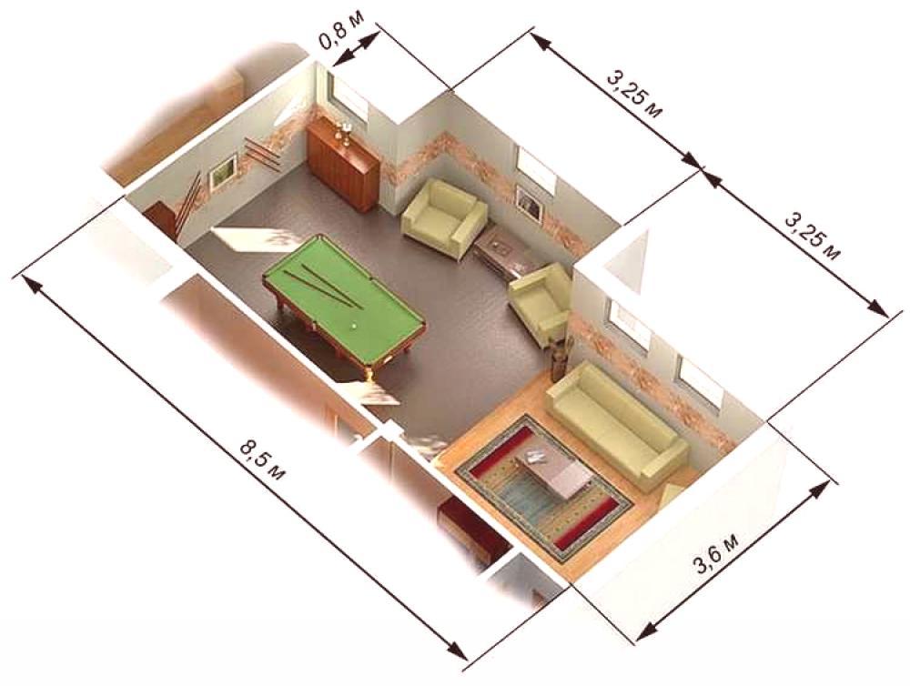 كيفية حساب مساحة الغرفة والجدار والأرض والسقف