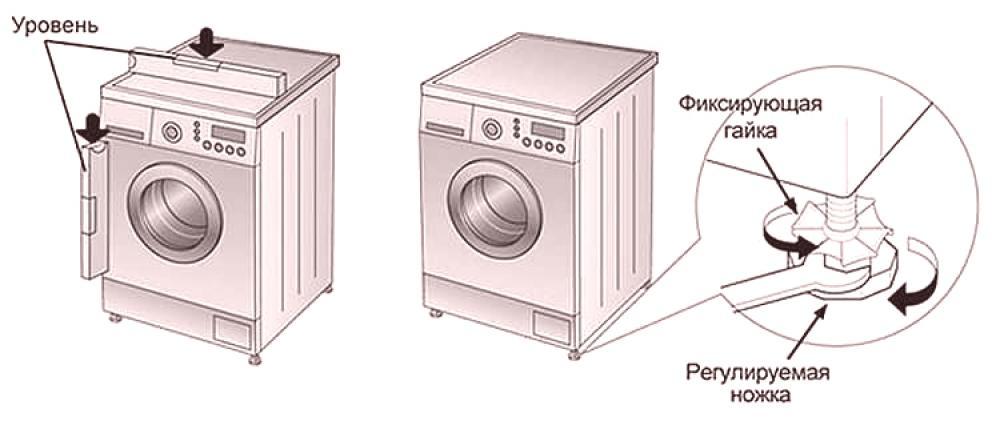 perilice rublja koje priključite na sudoperdetroit linije za datiranje