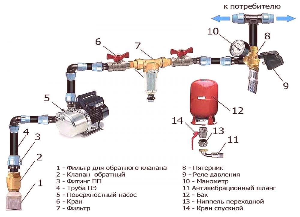 طفل جمل الادارة طريقة توصيل الكهرباء لمضخة الماء Comertinsaat Com