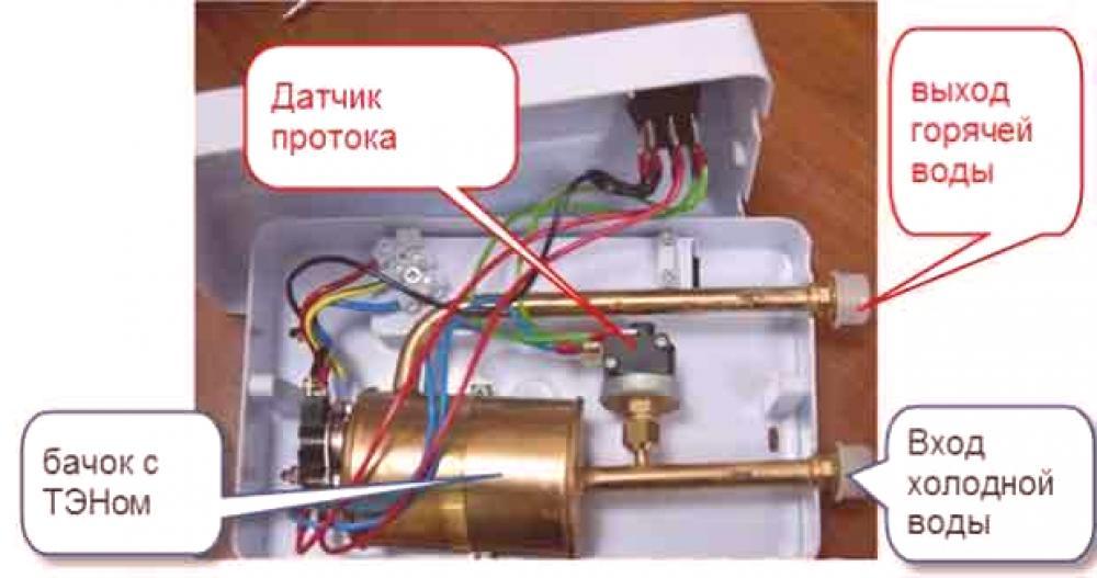 Prikopčajte kabel za dovod